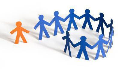 Примеры социальных проектов