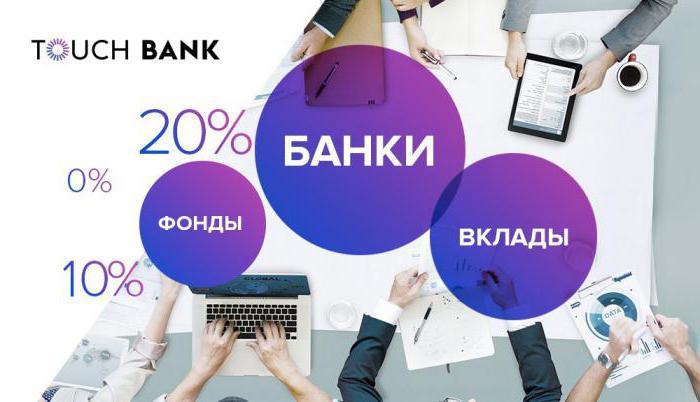 Изображение - Отзывы о тач банке 1351174