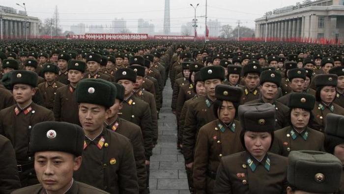армия кндр численность