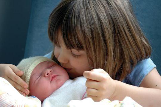 первый материнский капитал