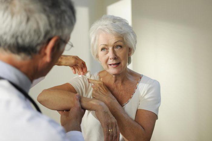 боль в плечевом суставе правой руки причины