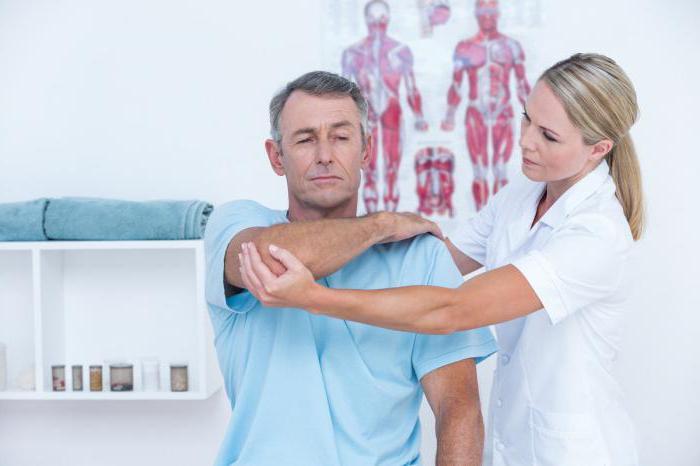 ноющая боль в плечевом суставе правой руки