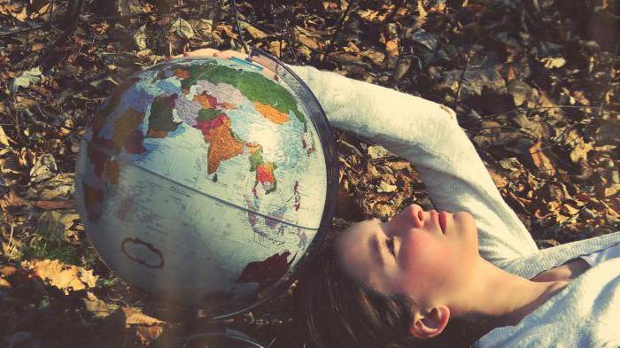 что такое окружающий мир
