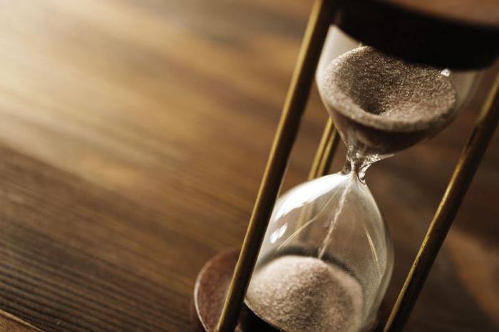 история часов какие бывают часы