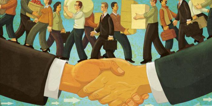 цели и задачи торговли как профессиональной деятельности