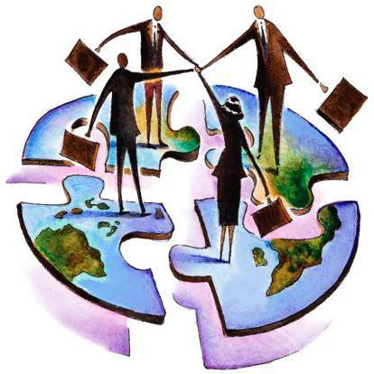 цели задачи функции торговли