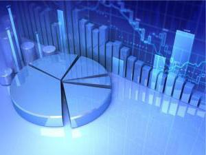 цели и задачи розничной торговли