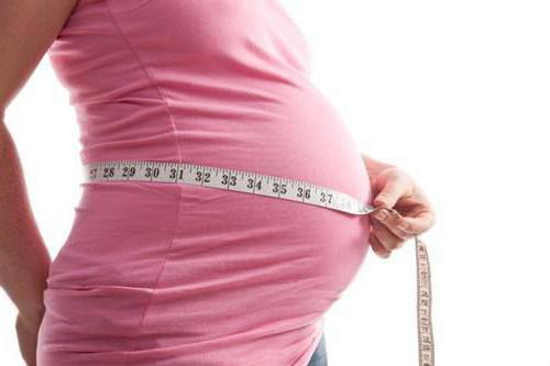 индекс амниотической жидкости в 33 недели норма