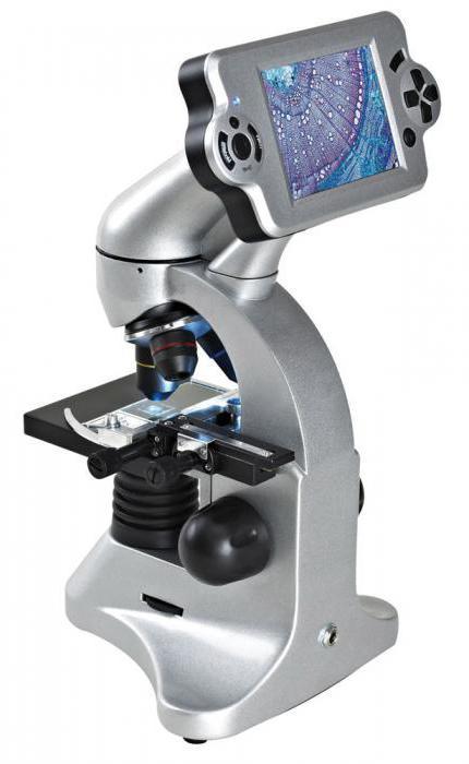 части микроскопа