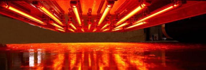инфракрасное отопление плюсы и минусы польза