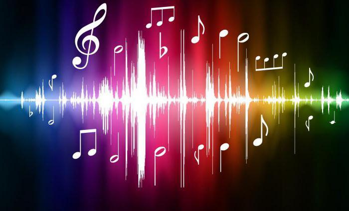 ритм в музыке это