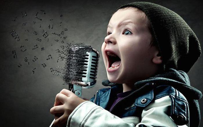 музыкальный ритм в музыке