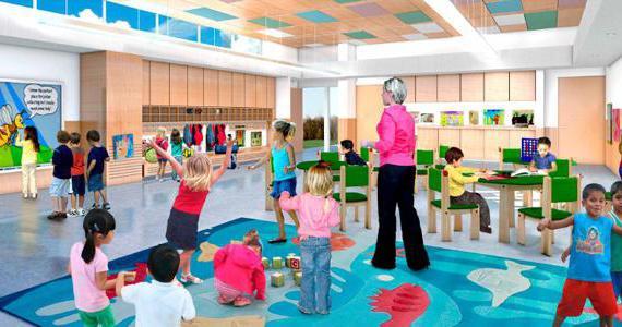 открытое занятие в средней группе по фгос физическое развитие