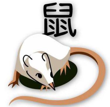 крыса и крыса совместимость по гороскопу