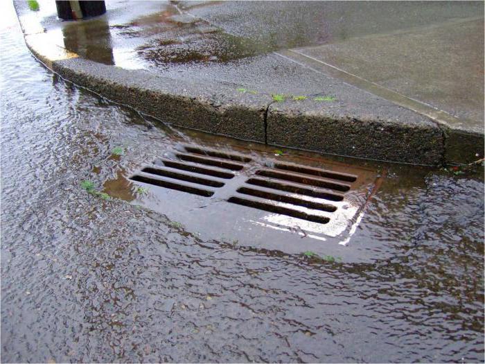 ливневая система водоотведения своими руками