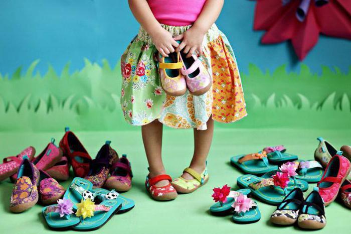 Детский размер обуви США на Алиэкспресс
