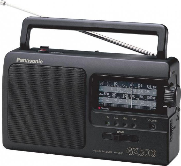 радиоприемник с хорошим приемом отзывы