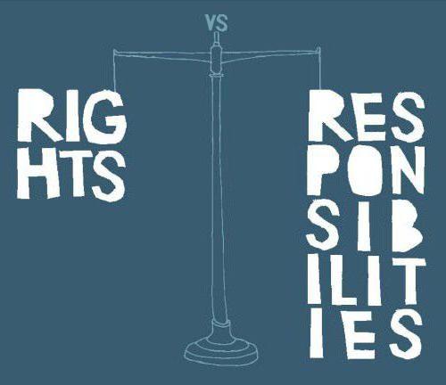 основные права свободы и обязанности человека