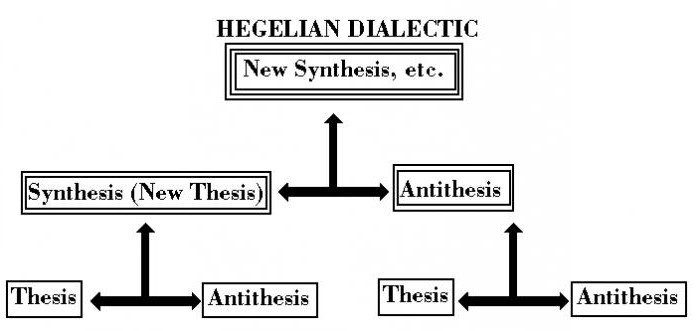 thesis hegel Today hegel is one of the best established brands in hi-fi market, producing integrated, pre and power amplifiers as well as cd players and some of the most modern and sophisticated d/a converters.