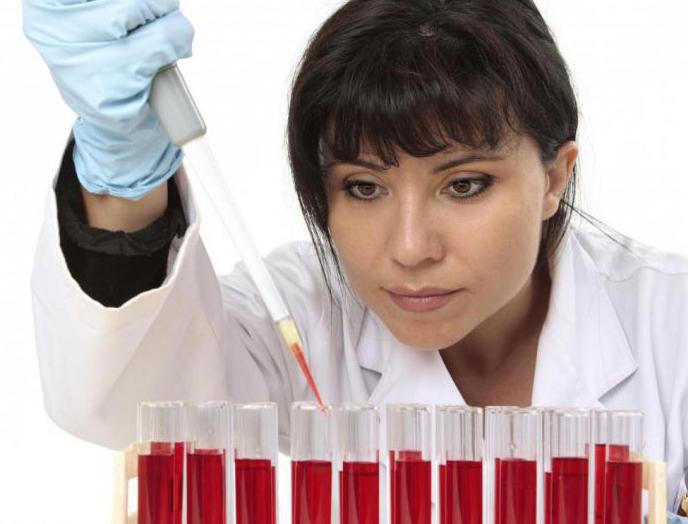 причины повышенного соэ в крови у женщин