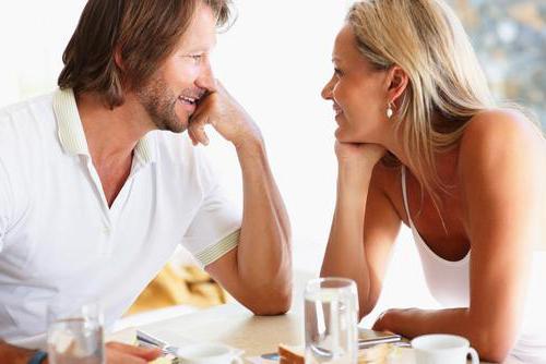 Как понять что девушка хочет отношений