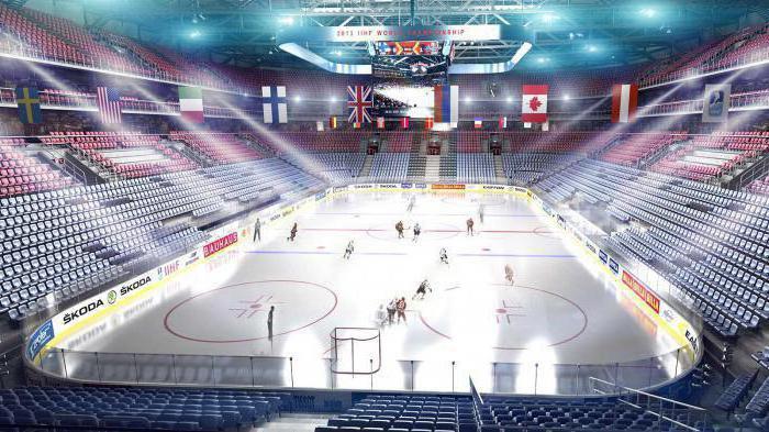 ледовый дворец спорта сокольники