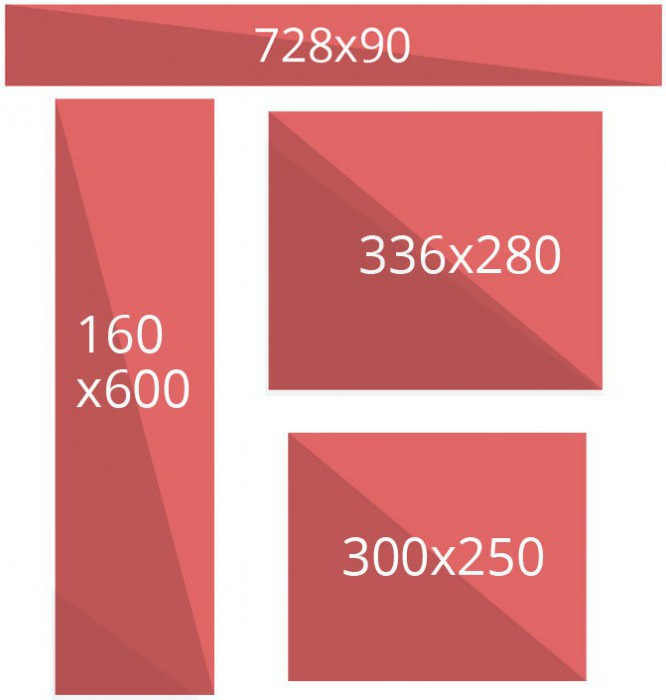 бочки доходность блоков адсенс 468 60 Заселиться можно