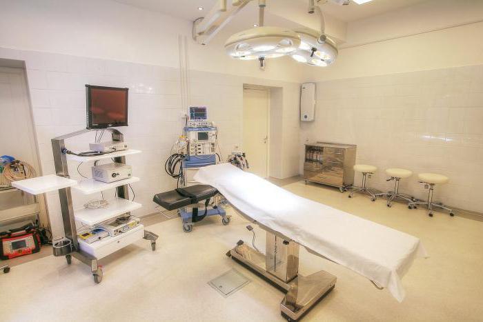klinika-intimnoy-hirurgii-v-butovo