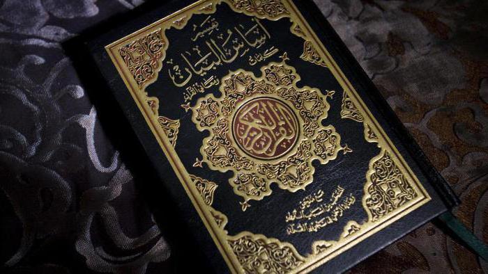основные идеи ислама