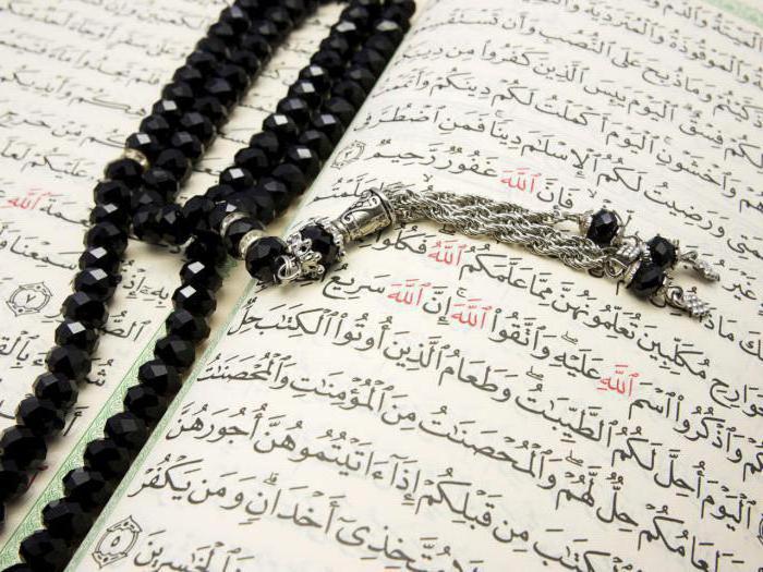 основные идеи ислама кратко
