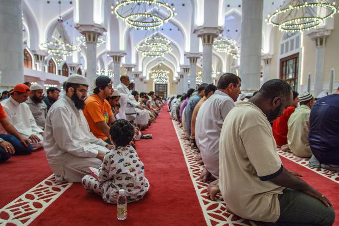 основные идеи вероучения ислама