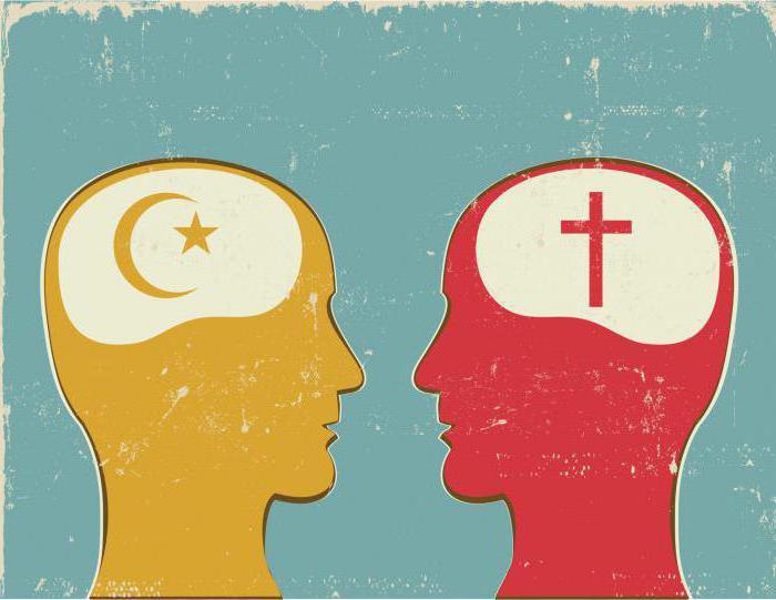 основные религиозные идеи ислама