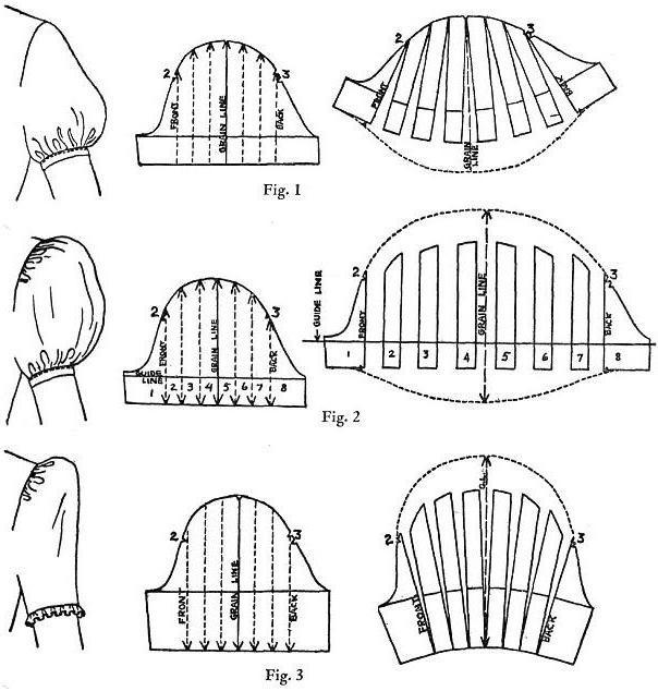Как сделать платье фонарик 138