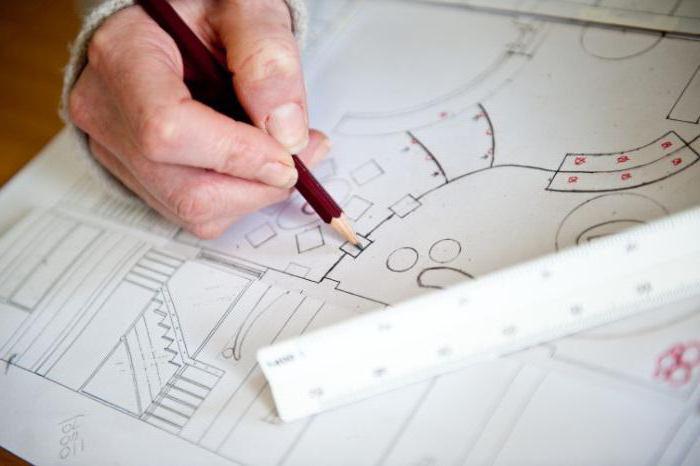анализ планирования