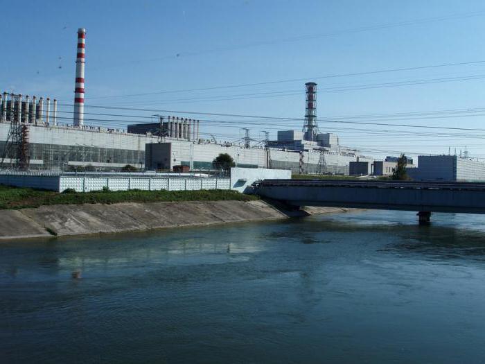 электростанции России