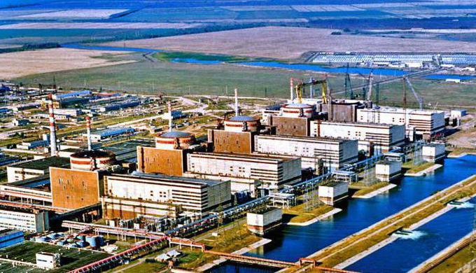 первые электростанции в России