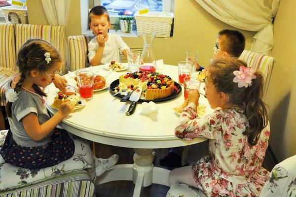 лучшие детские кафе москвы
