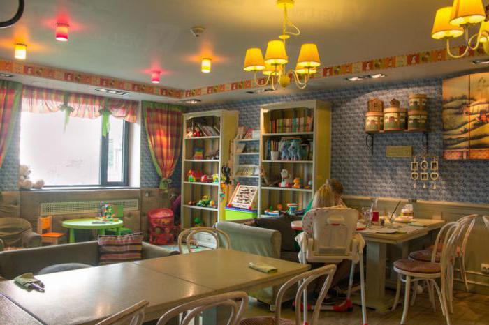 детские кафе для дня рождения в москве