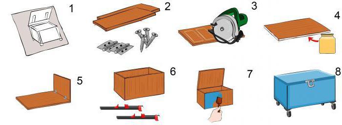 деревянный ящик для игрушек своими руками