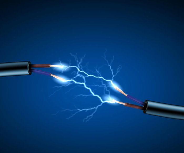 постоянный электрический ток