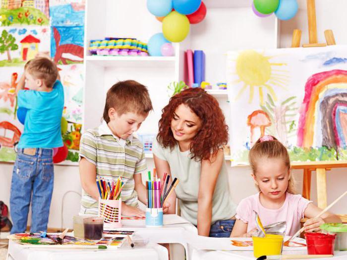 характеристика на воспитателя для награждение