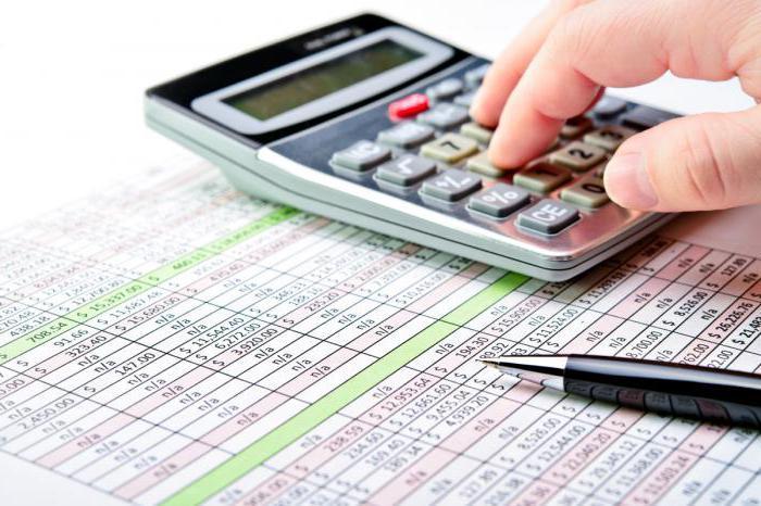 как рассчитать налог на прибыль пример по счетам