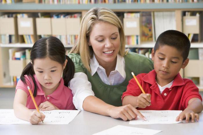 Скасать характеристику на воспитателя