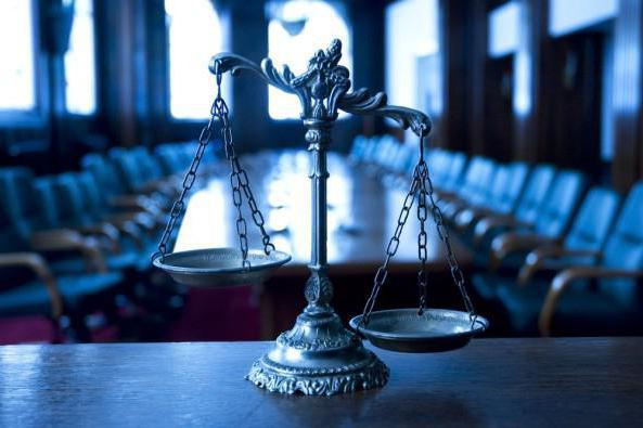 как связаны права и обязанности гражданина