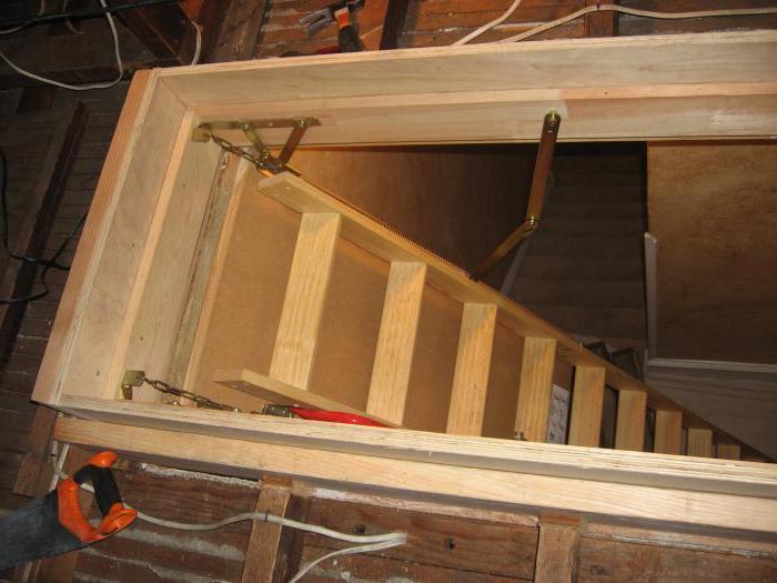 чердачные лестницы факро fakro