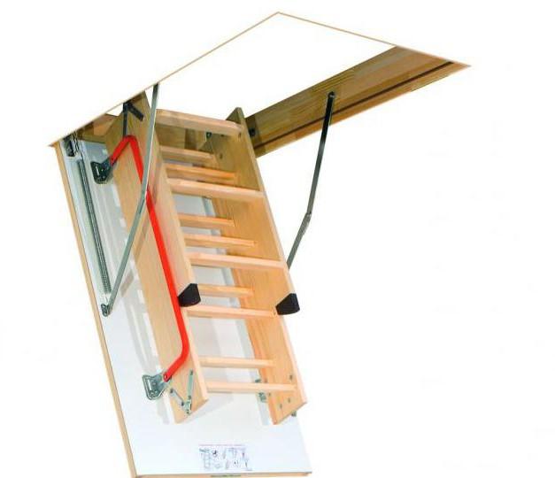 чердачная лестница с люком fakro