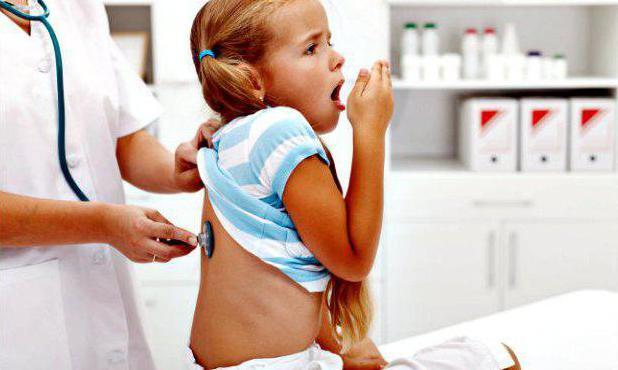 лечение парагриппа у детей