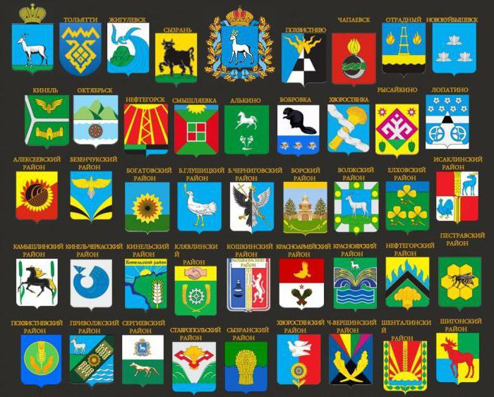 гербы районов самарской области