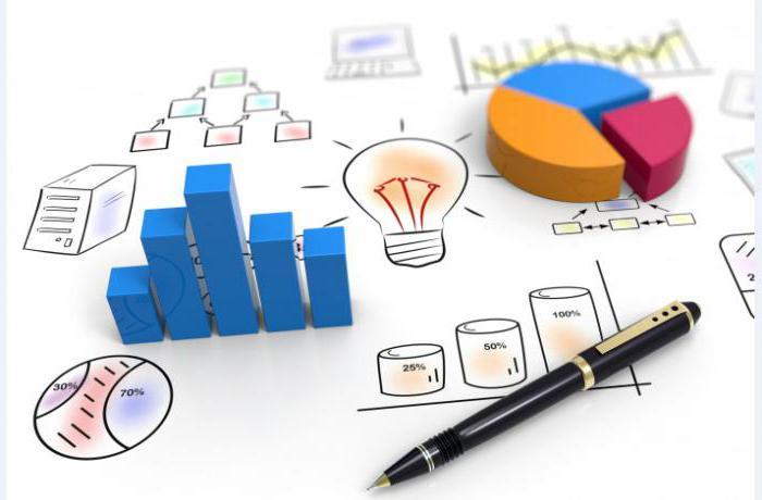 система маркетинговых исследований