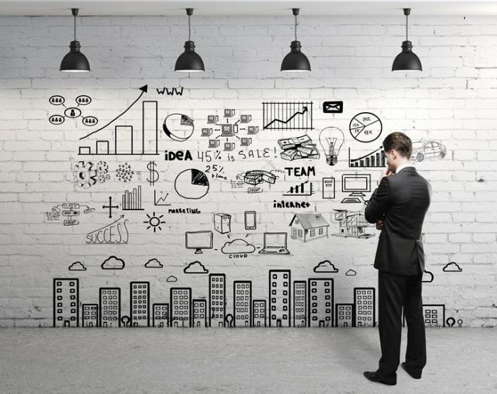 этапы маркетингового исследования